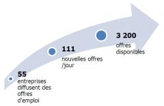 ESPACE EMPLOI APF  entreprises .jpg